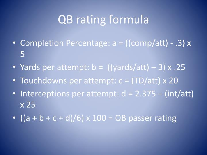 QB rating formula