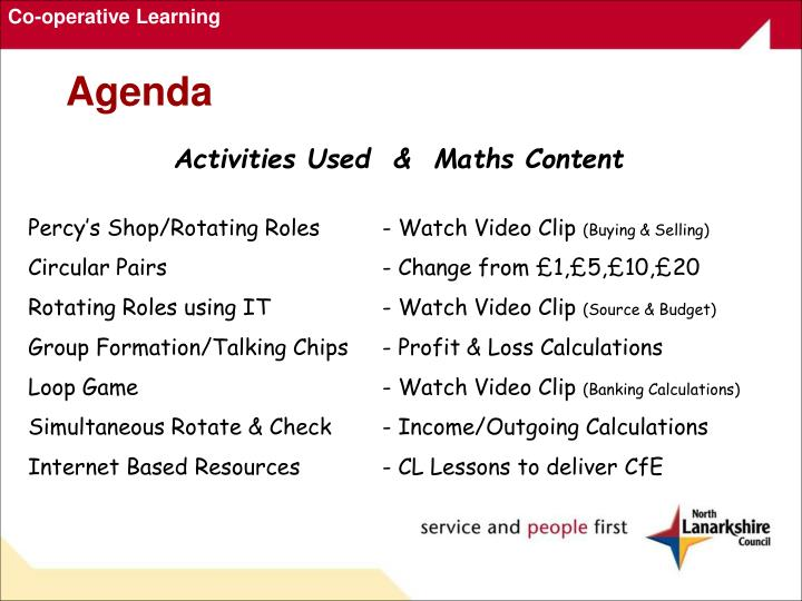 Co-operative Learning