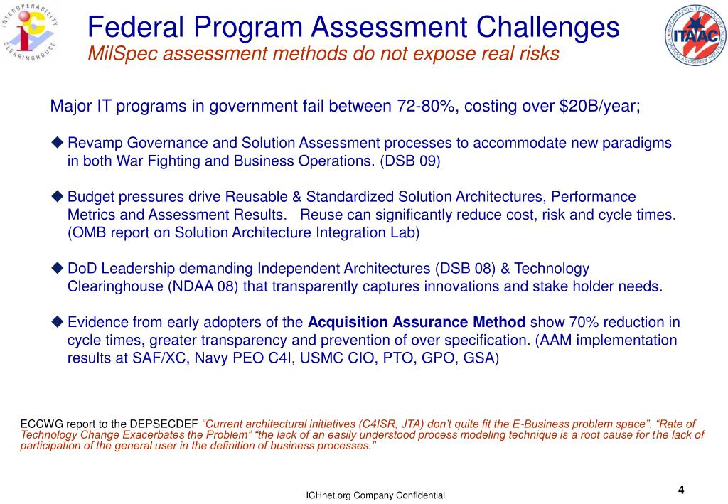 Federal Program Assessment Challenges