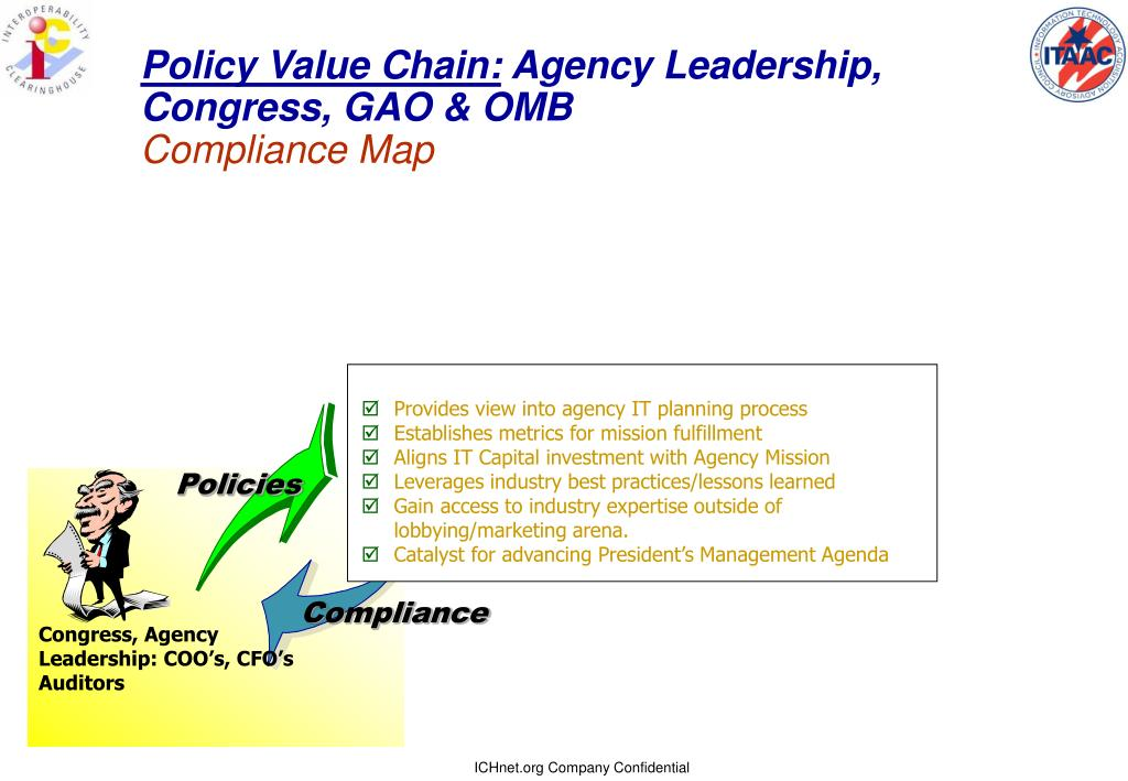 Policy Value Chain: