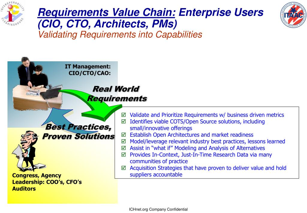 Requirements Value Chain: