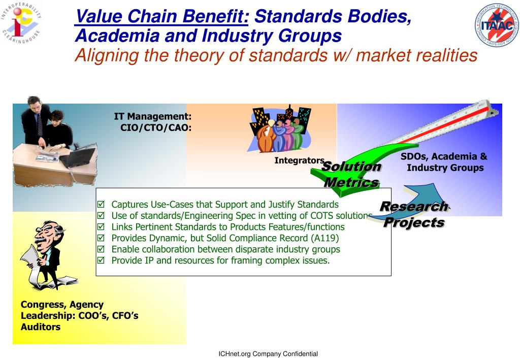 Value Chain Benefit: