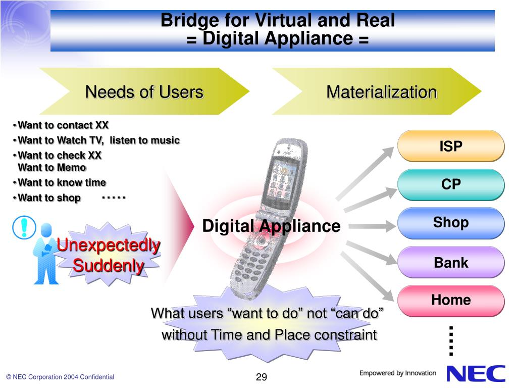 Bridge for Virtual and Real