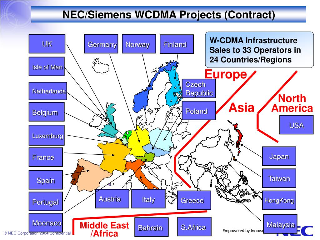 NEC/Siemens WCDMA Projects (Contract)