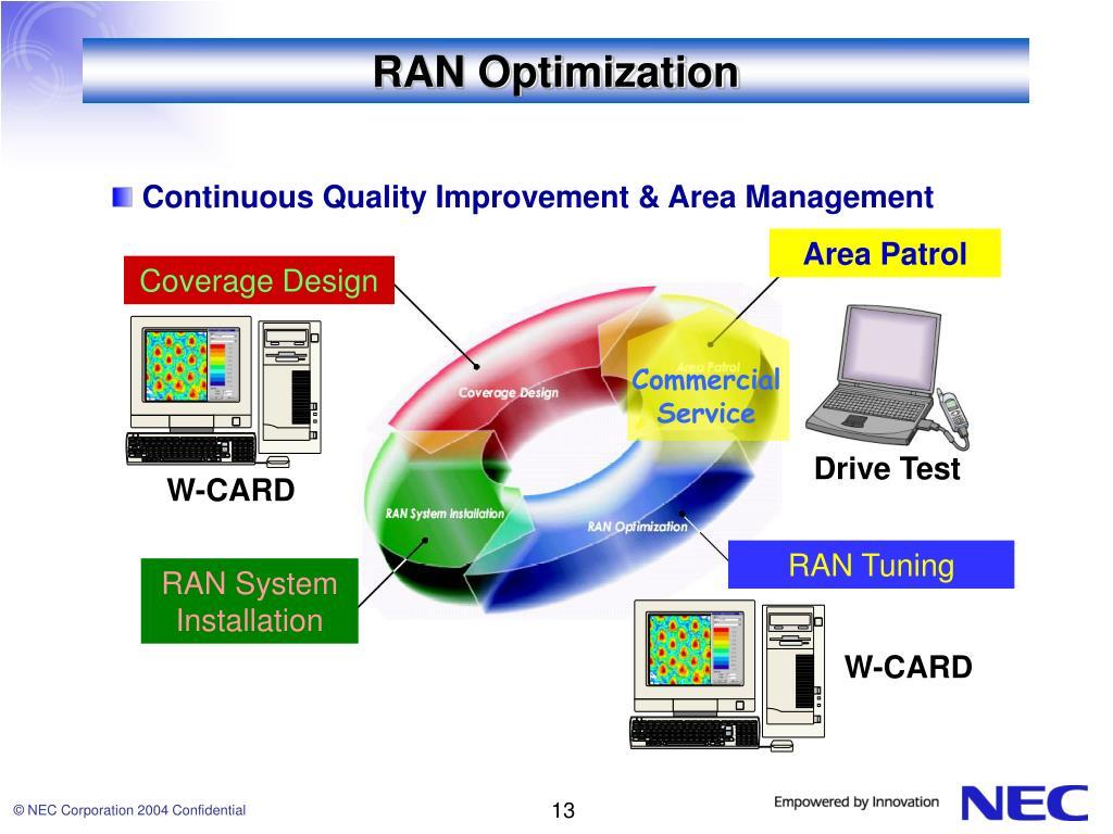 RAN Optimization