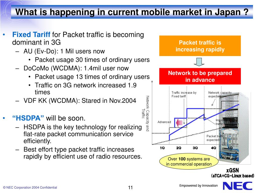 What is happening in current mobile market in Japan ?