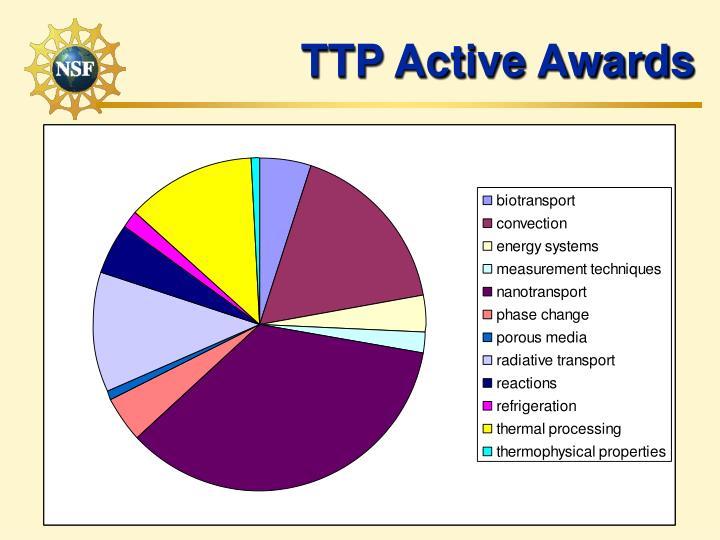 TTP Active Awards