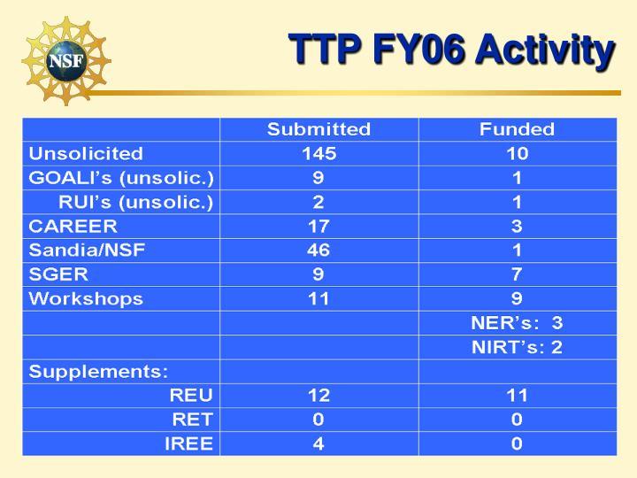 TTP FY06 Activity