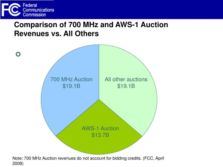 700 MHz Auction