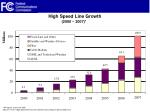 high speed line growth 2000 2007