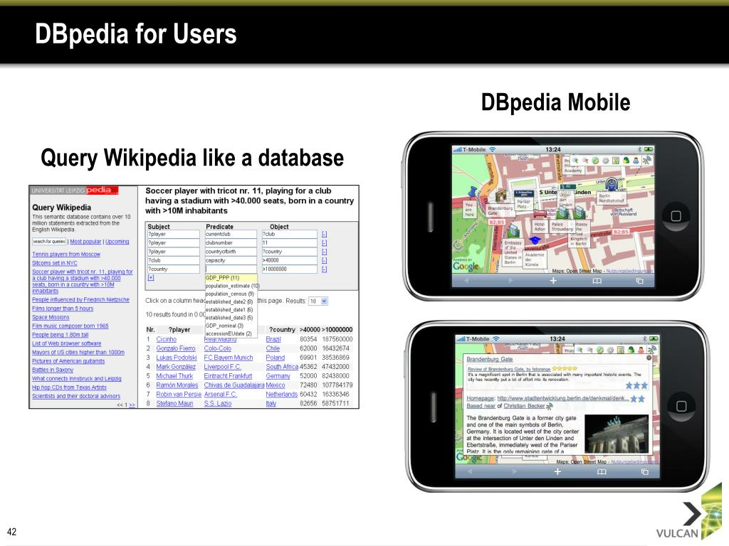DBpedia for Users