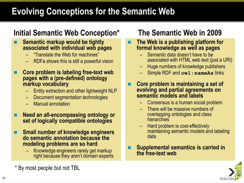 Semantic markup would be tightly associated with individual web pages