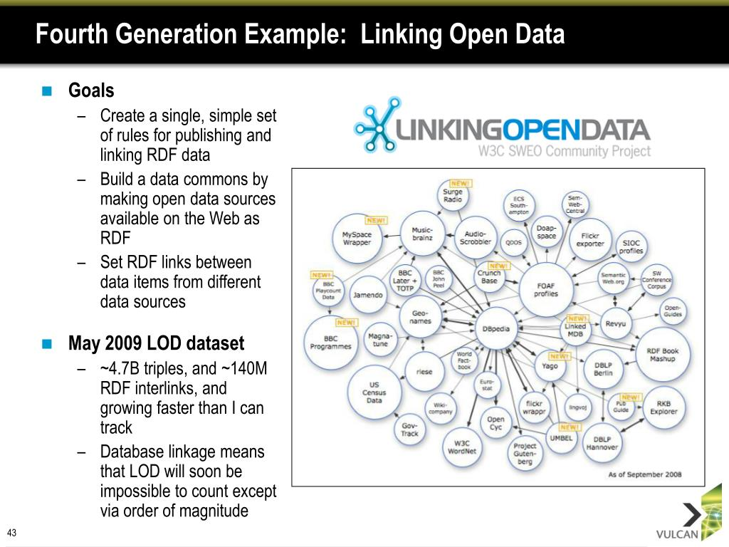 Fourth Generation Example:  Linking Open Data
