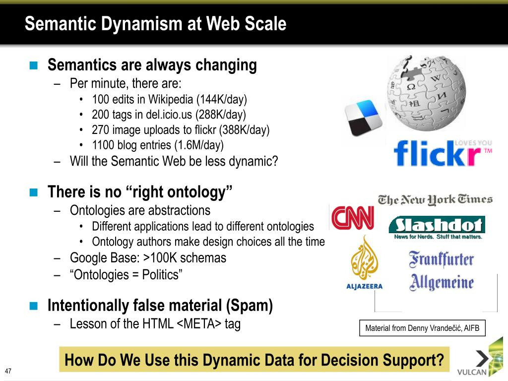 Semantic Dynamism at Web Scale