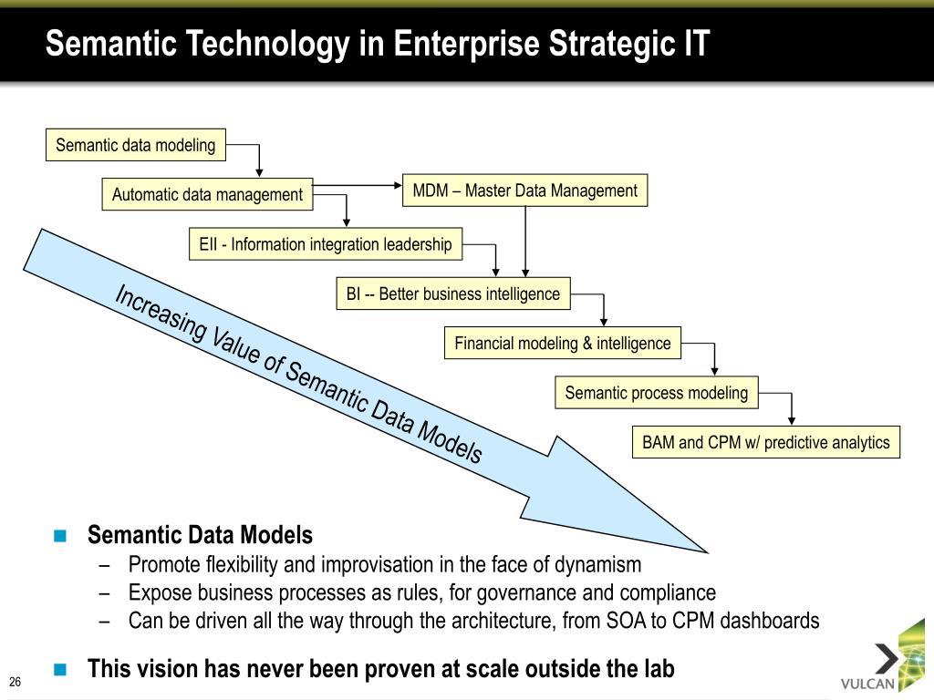 Semantic Technology in Enterprise Strategic IT