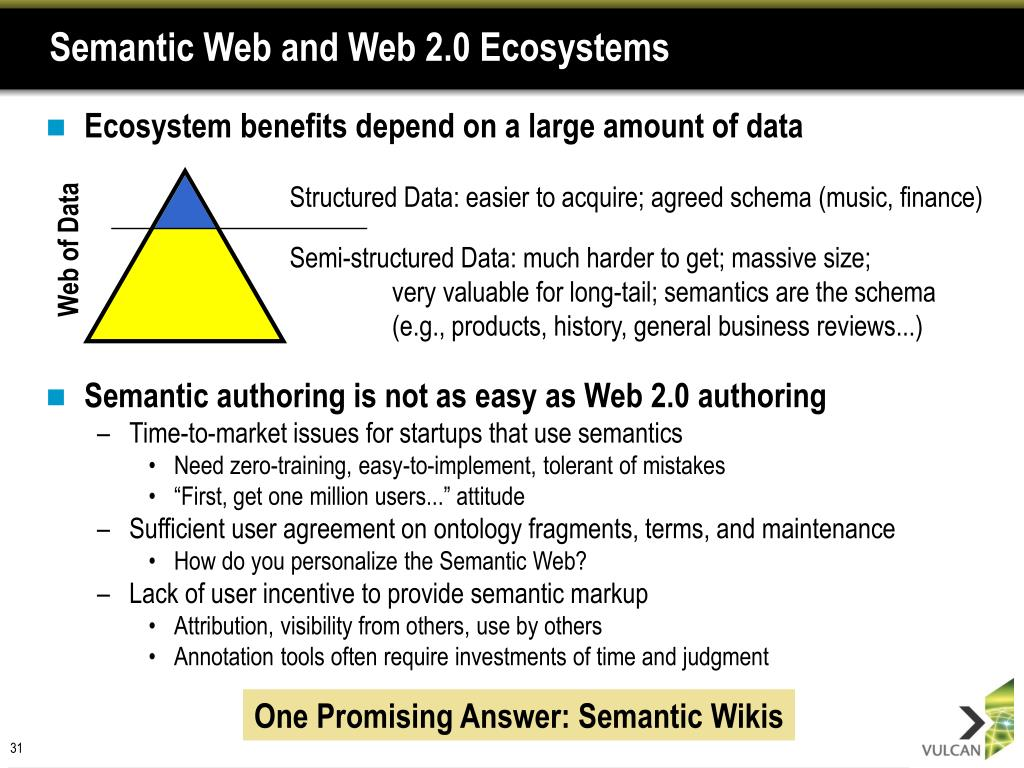 Semantic Web and Web 2.0 Ecosystems