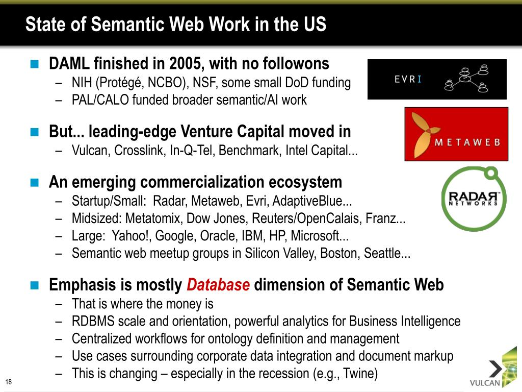 State of Semantic Web Work in the US