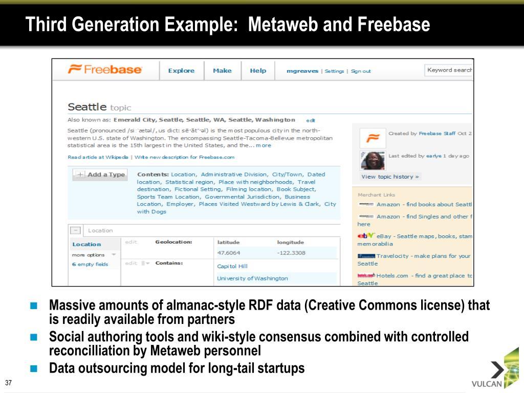 Third Generation Example:  Metaweb and Freebase