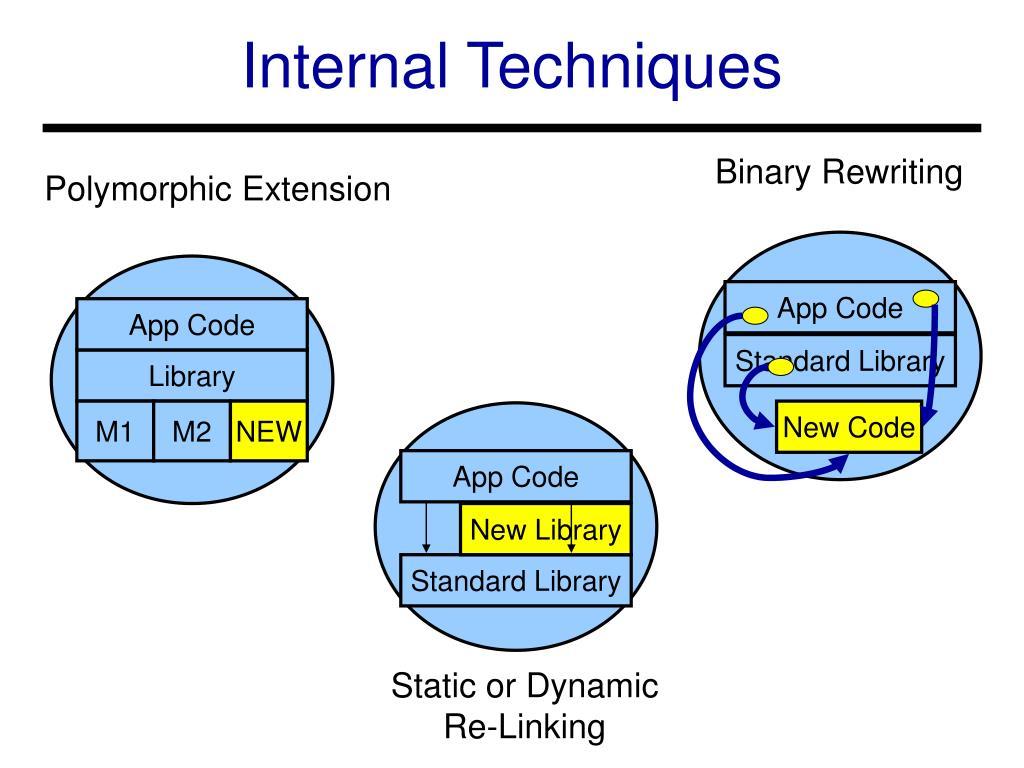 Internal Techniques