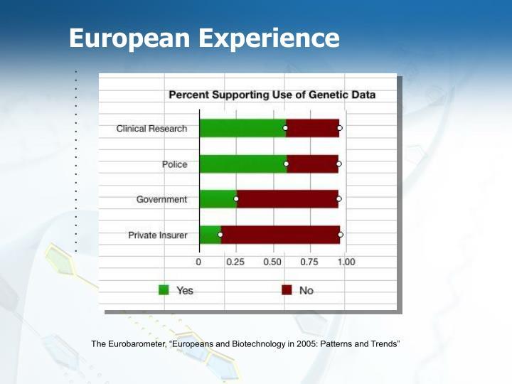 European Experience