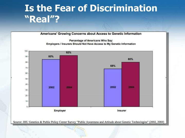 "Is the Fear of Discrimination ""Real""?"