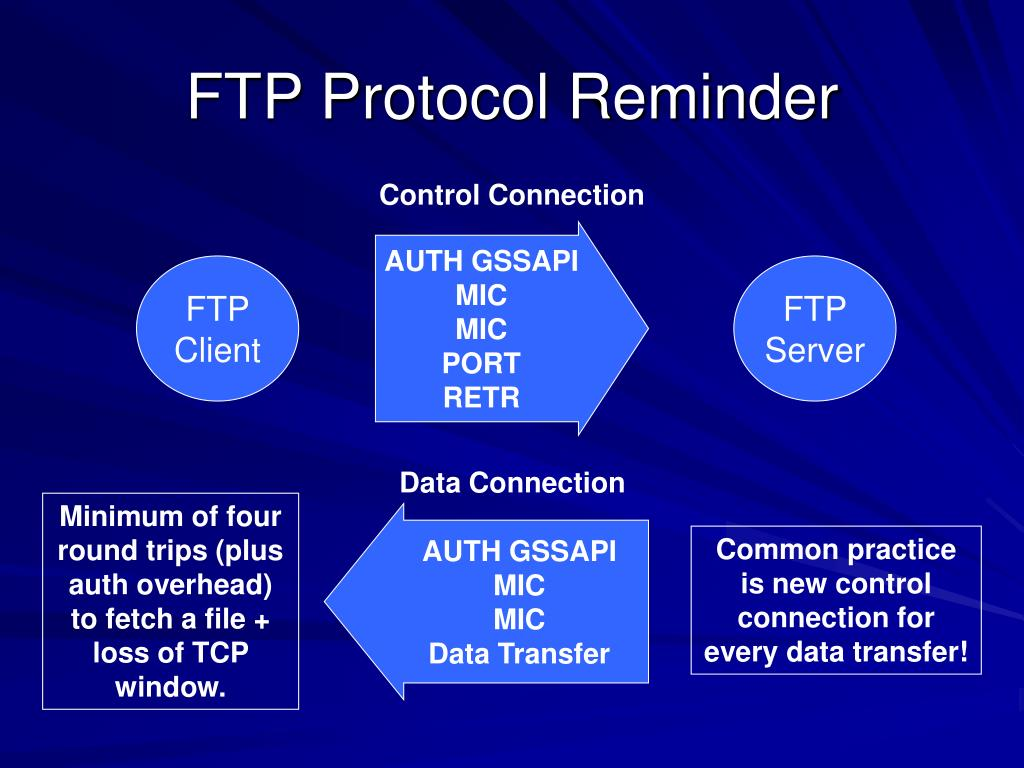 FTP Protocol Reminder