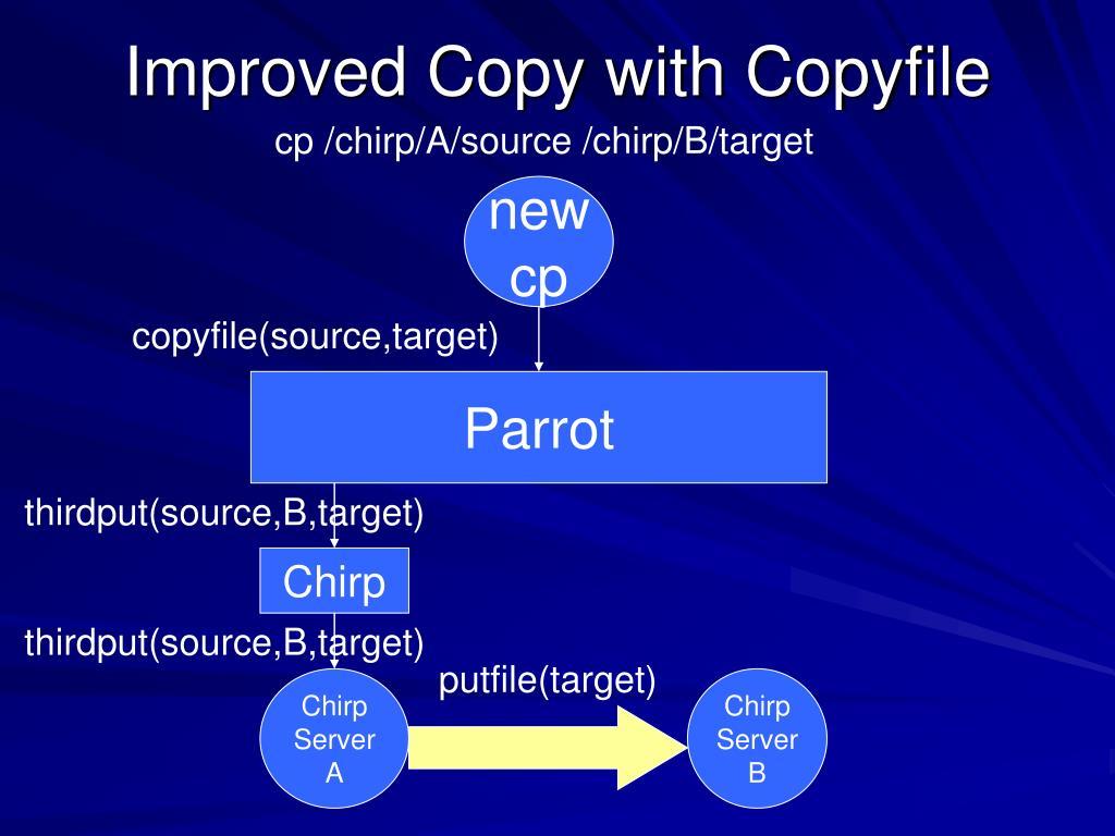 copyfile(source,target)