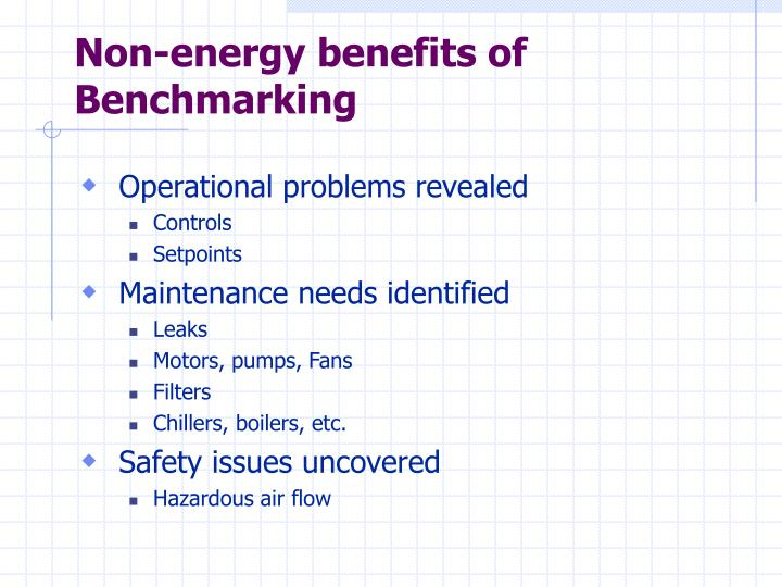 Non-energy benefits of Benchmarking