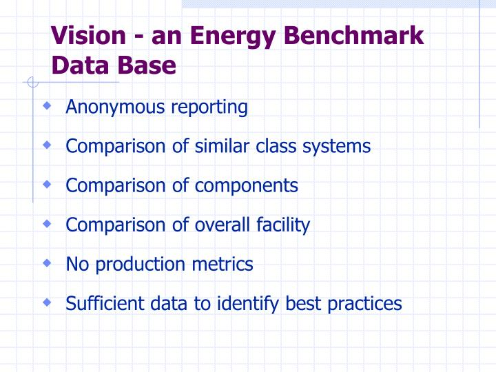 Vision - an Energy Benchmark