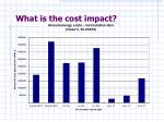 what is the cost impact