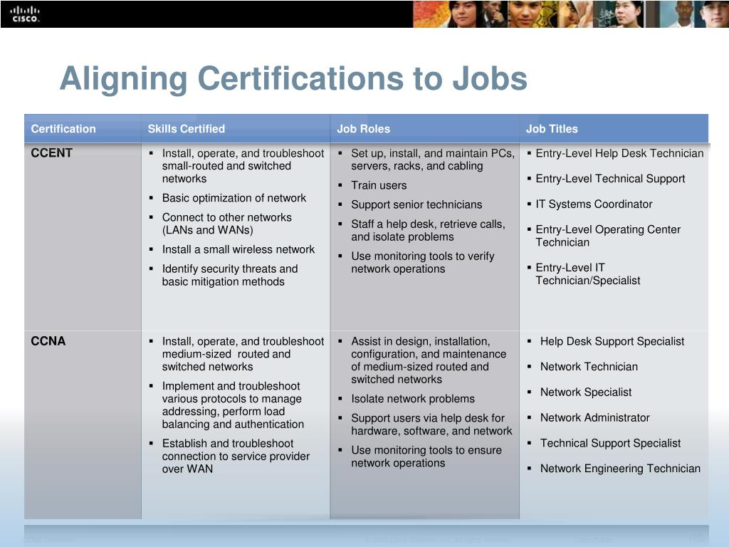 Aligning Certifications to Jobs