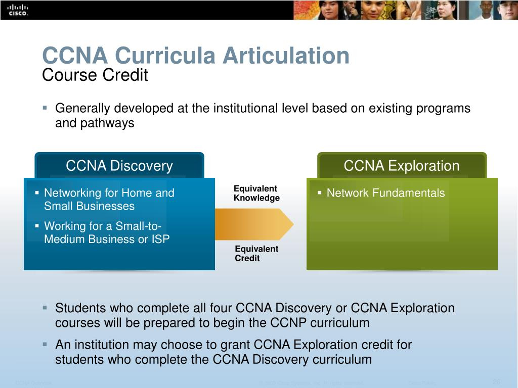 CCNA Curricula Articulation