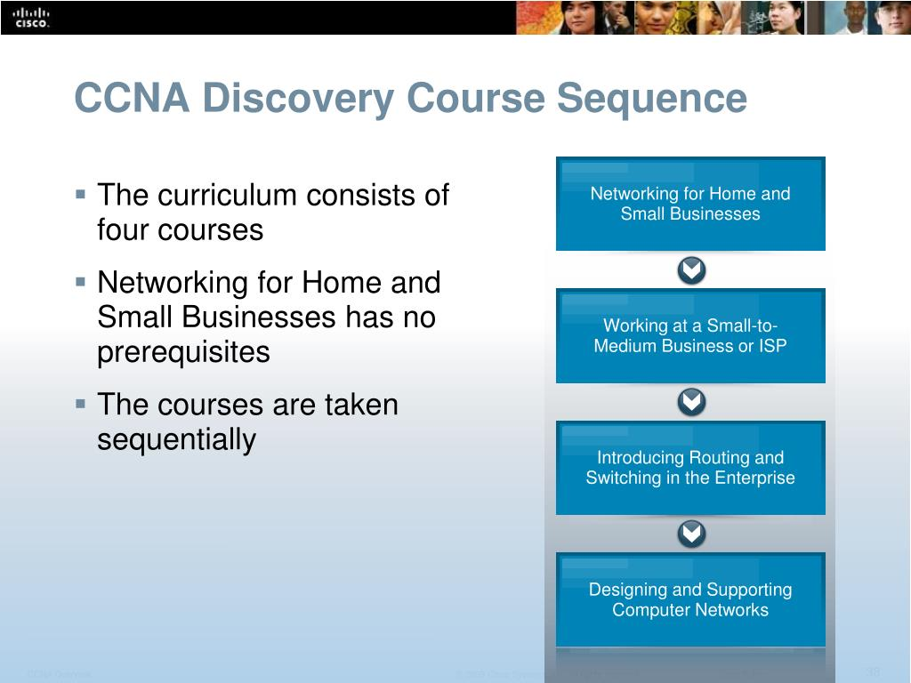 CCNA Discovery Course Sequence