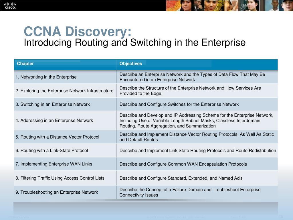 CCNA Discovery: