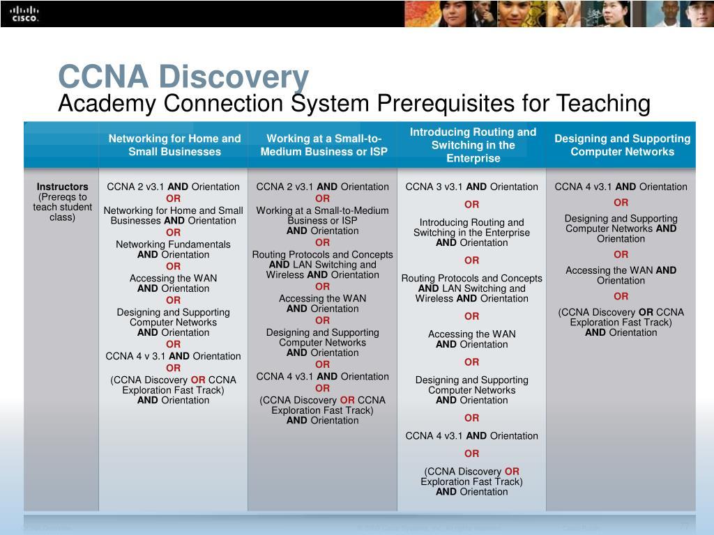 CCNA Discovery