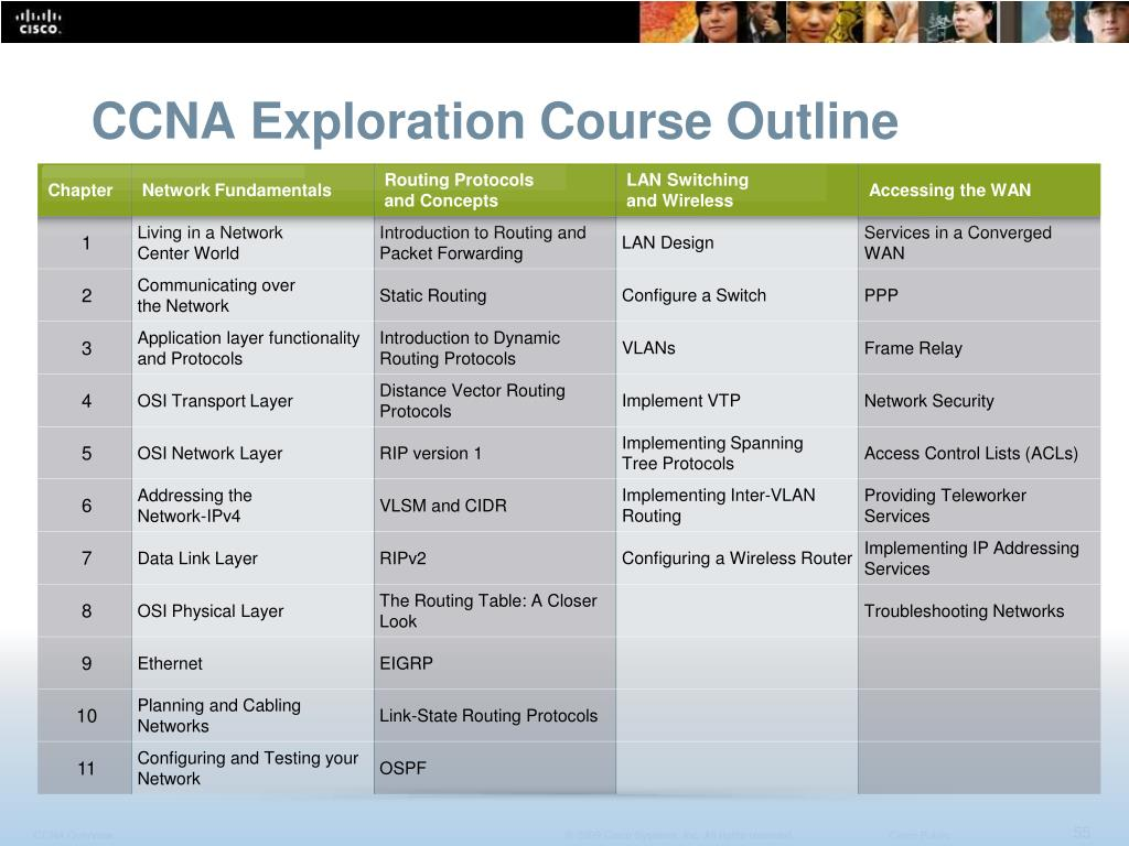 CCNA Exploration Course Outline