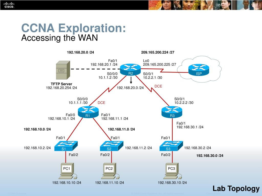 CCNA Exploration:
