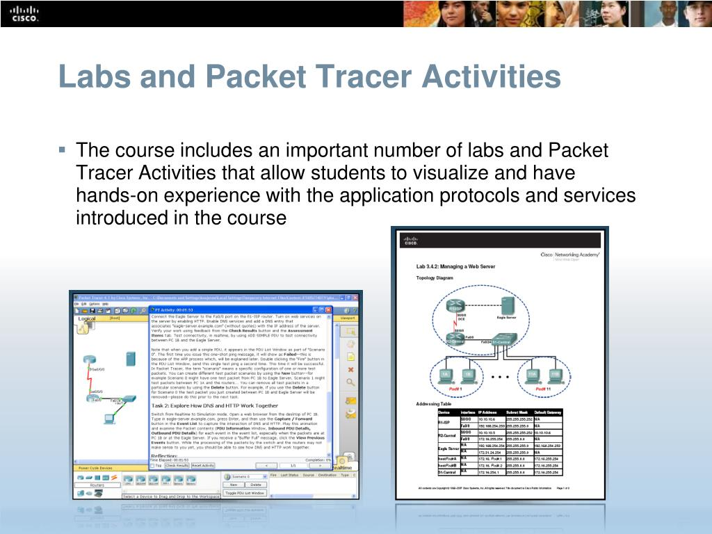 Labs and Packet Tracer Activities