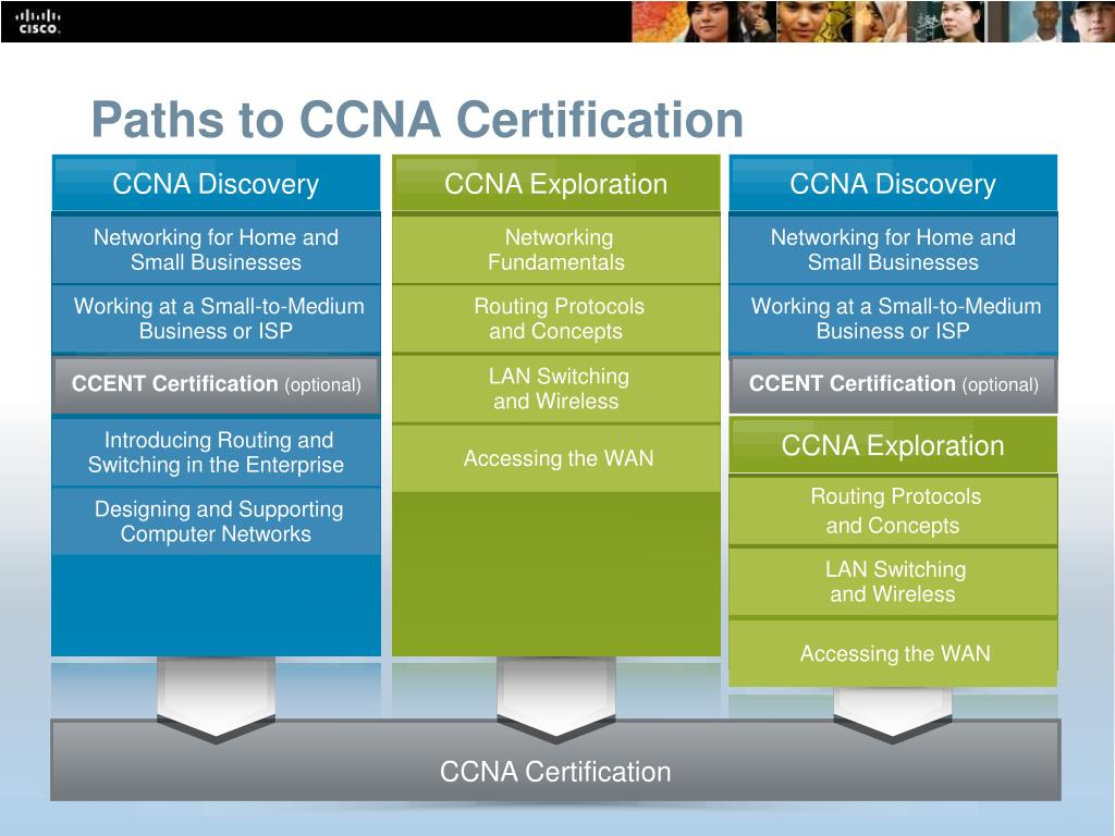 Paths to CCNA Certification