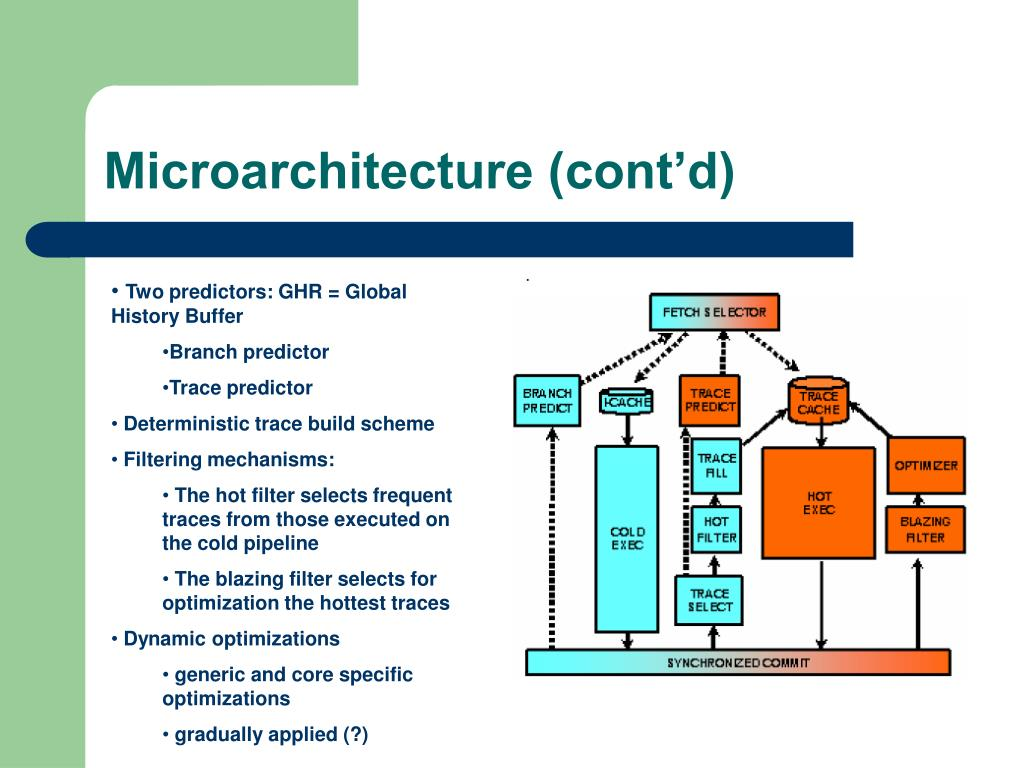 Microarchitecture (cont'd)