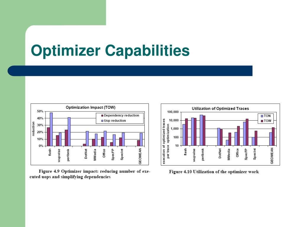 Optimizer Capabilities