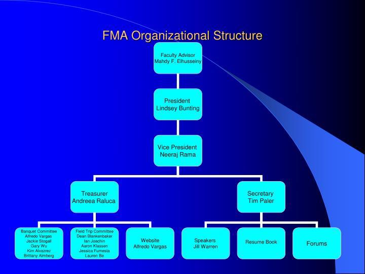 FMA Organizational Structure