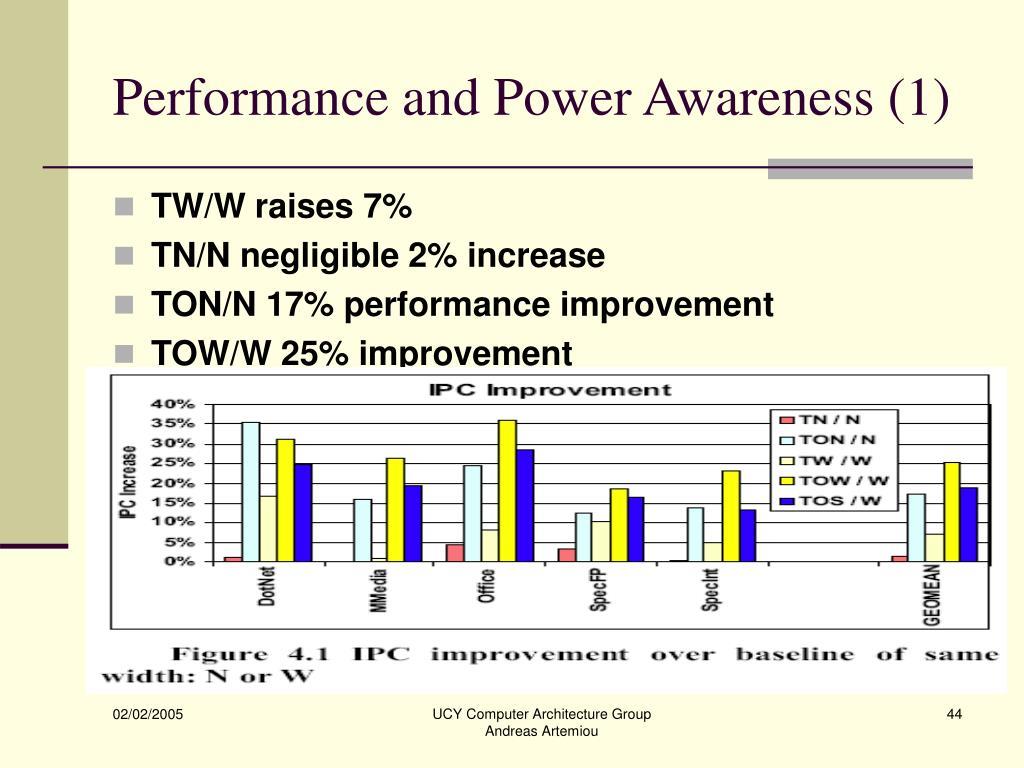 Performance and Power Awareness (1)