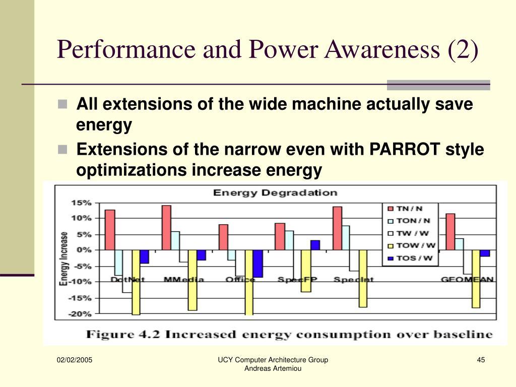 Performance and Power Awareness (2)