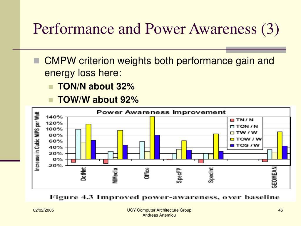 Performance and Power Awareness (3)
