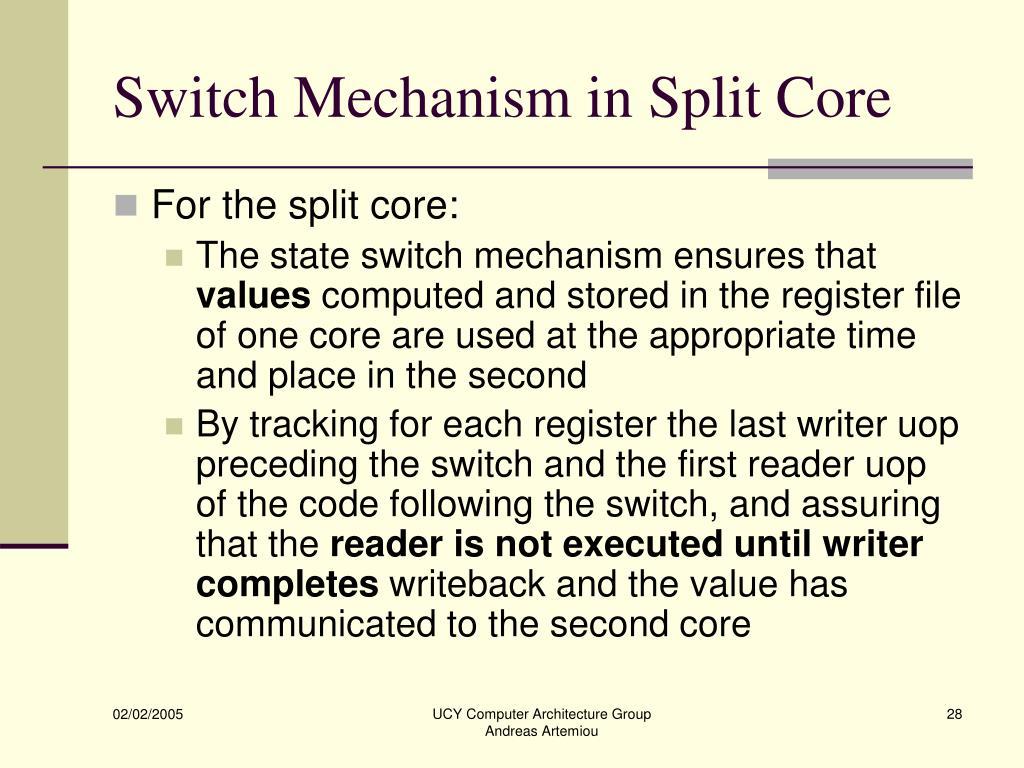 Switch Mechanism in Split Core