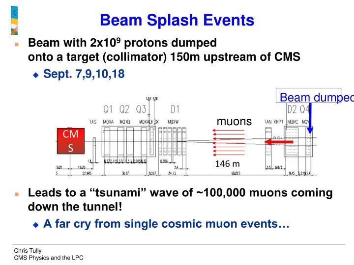 Beam Splash Events