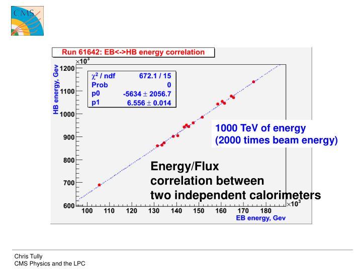 1000 TeV of energy