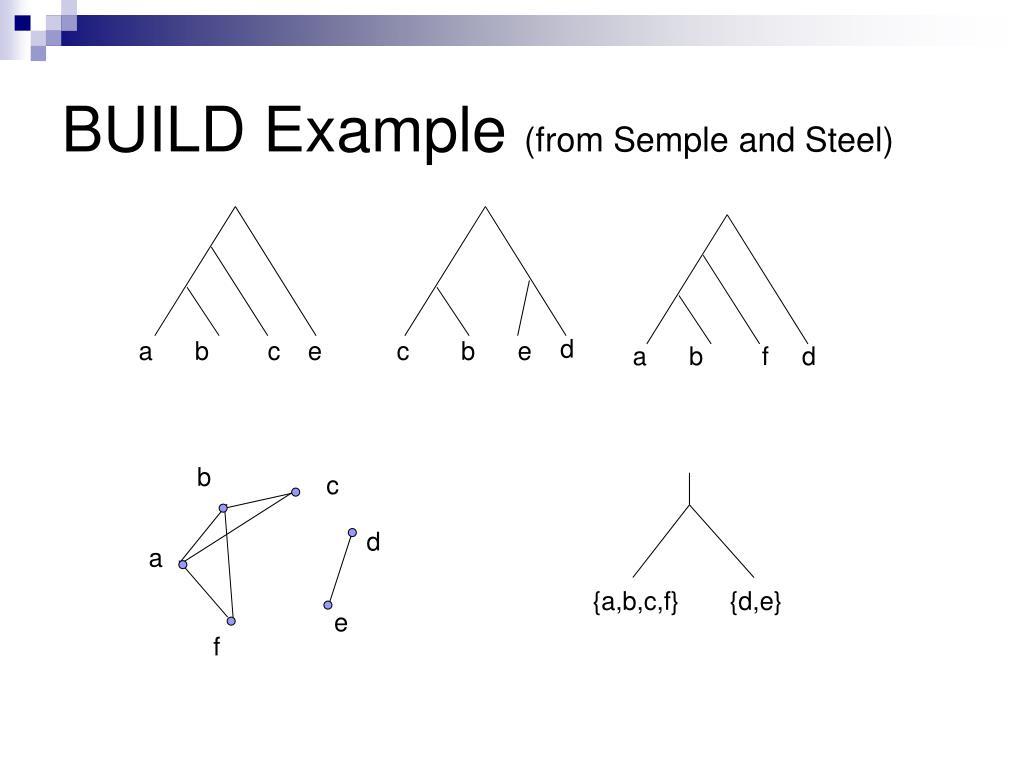 BUILD Example