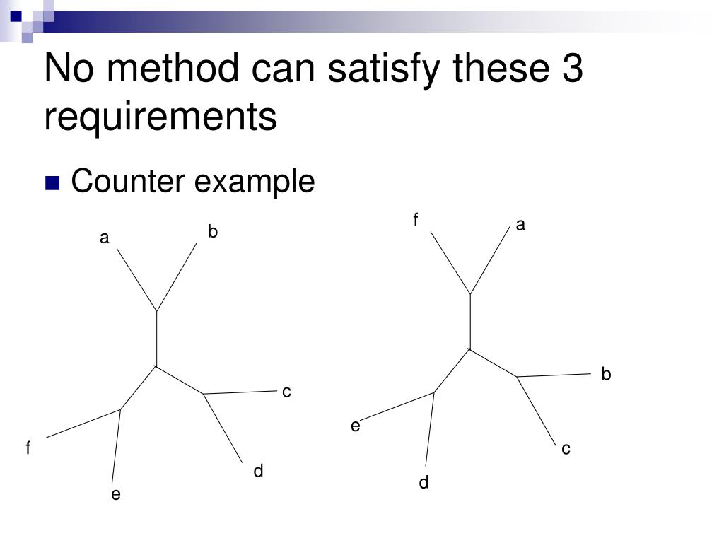 No method can satisfy these 3 requirements